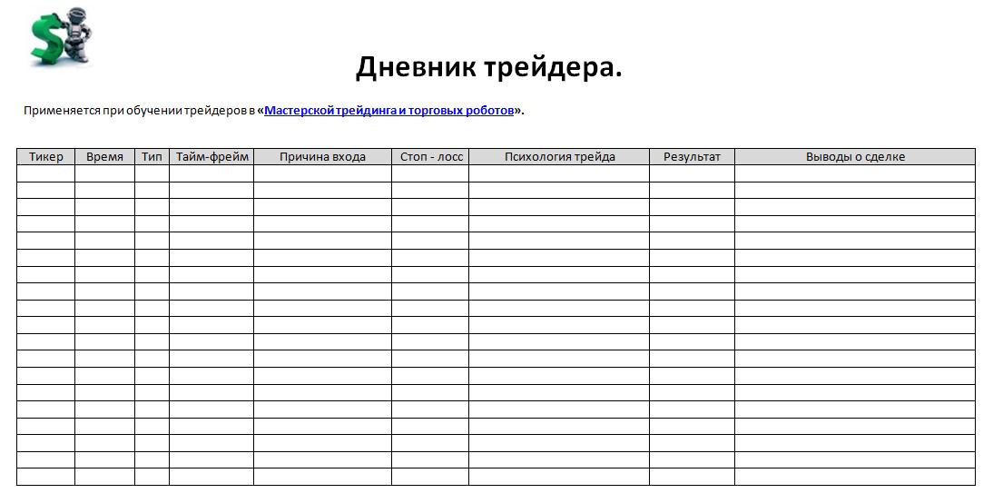 Дневник Трейдера Опционов